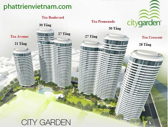 Dự án khu căn hộ City Garden - 59 Ngô Tất Tố, Q. Bình Thạnh, TPHCM