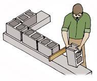 Cách xây tường bằng gạch block - Gạch không nung ( 2 )