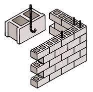 Hướng dẫn cách xây tường bằng gạch block - Gạch không nung