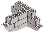 Xây tường gạch block - Xây gạch không nung